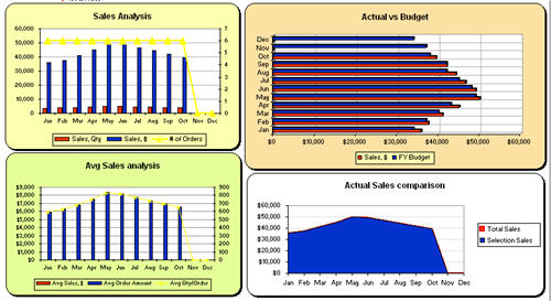 Sales_Dashboard