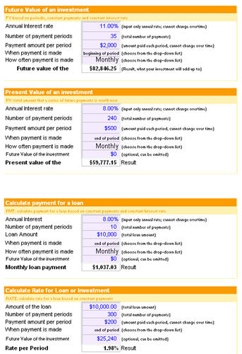 Calculate FV PV loan interest payments