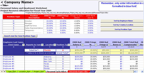 Employee compensation and headcount schedule